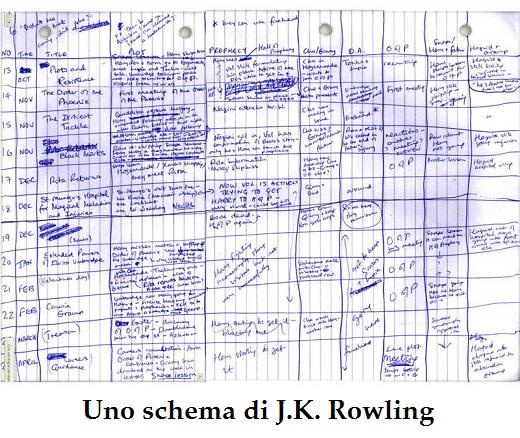 Schema JK Rowling